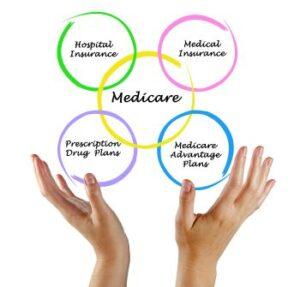 health insurance dental coverage mwe partnership